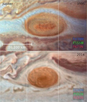 Jupiter's Great Red Spot (1995 and 2014) - NASA
