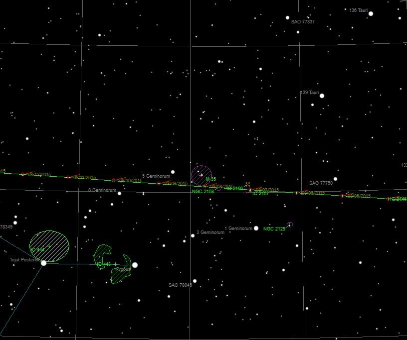 Comet 67P/Churyumov–Gerasimenko : Where is it, and where will it be. (3/3)
