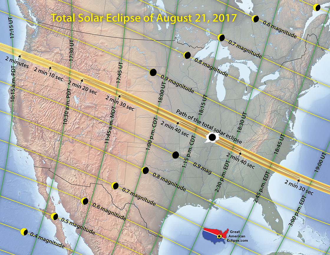 August 2017 Total Solar Eclipse.