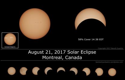 August 21, 2017 Solar Eclipse